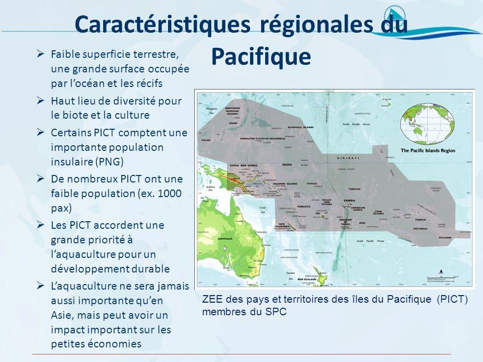 Caractéristiques régionales du Pacifique