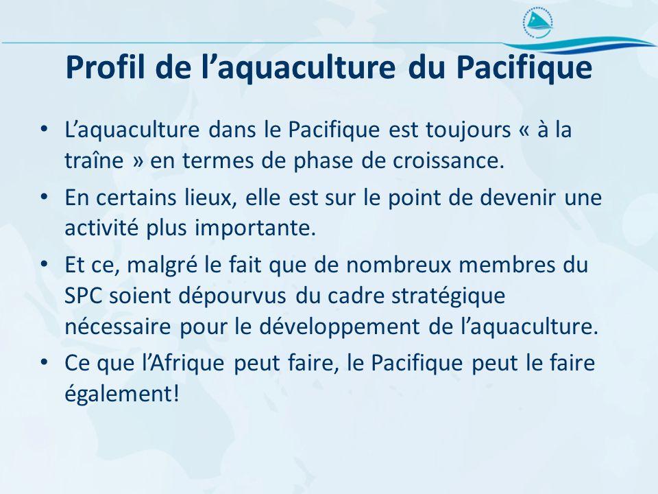 Profil de l'aquaculture du Pacifique