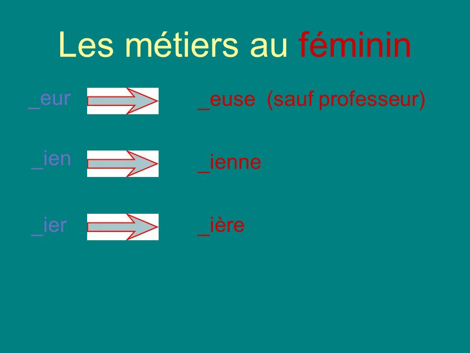 Les métiers au féminin _eur _euse (sauf professeur) _ien _ienne _ier