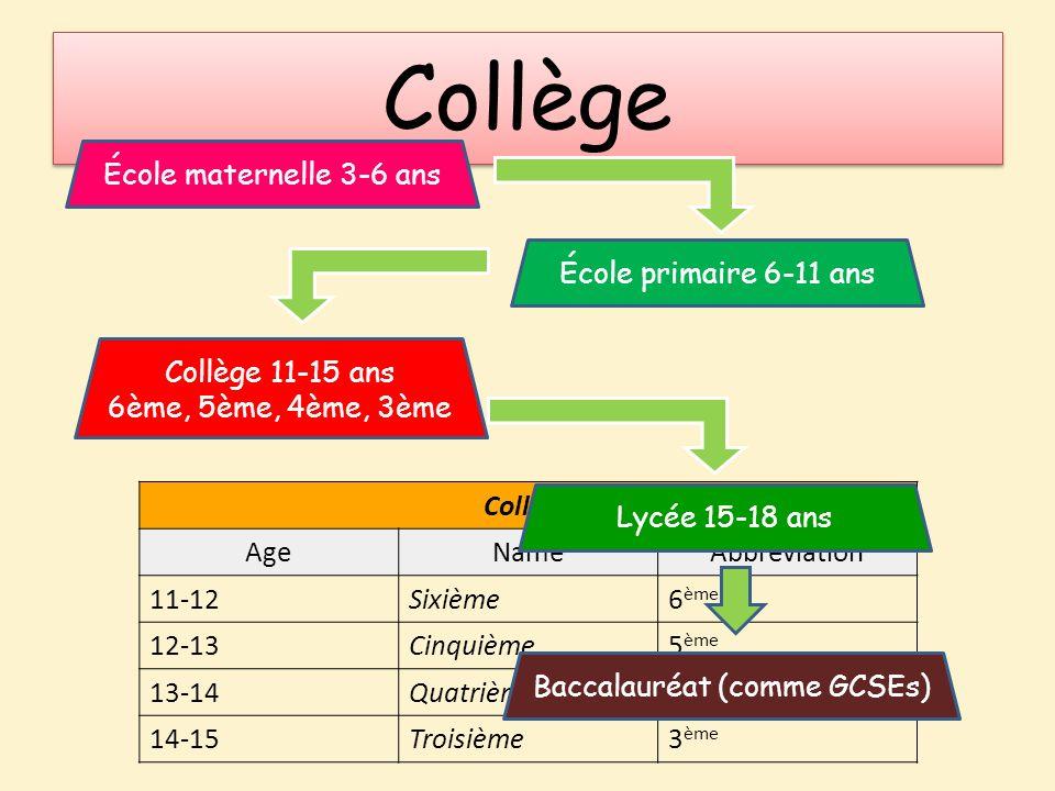 Baccalauréat (comme GCSEs)