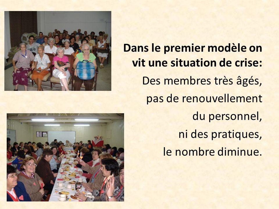 Dans le premier modèle on vit une situation de crise: Des membres très âgés, pas de renouvellement du personnel, ni des pratiques, le nombre diminue.