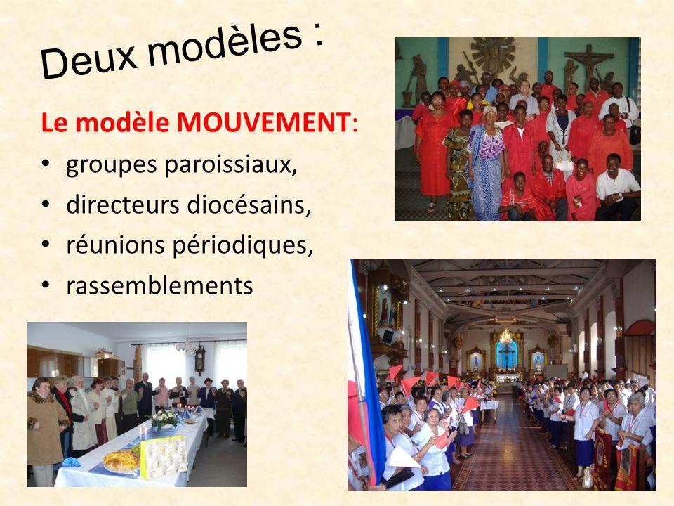 Deux modèles : Le modèle MOUVEMENT: groupes paroissiaux,