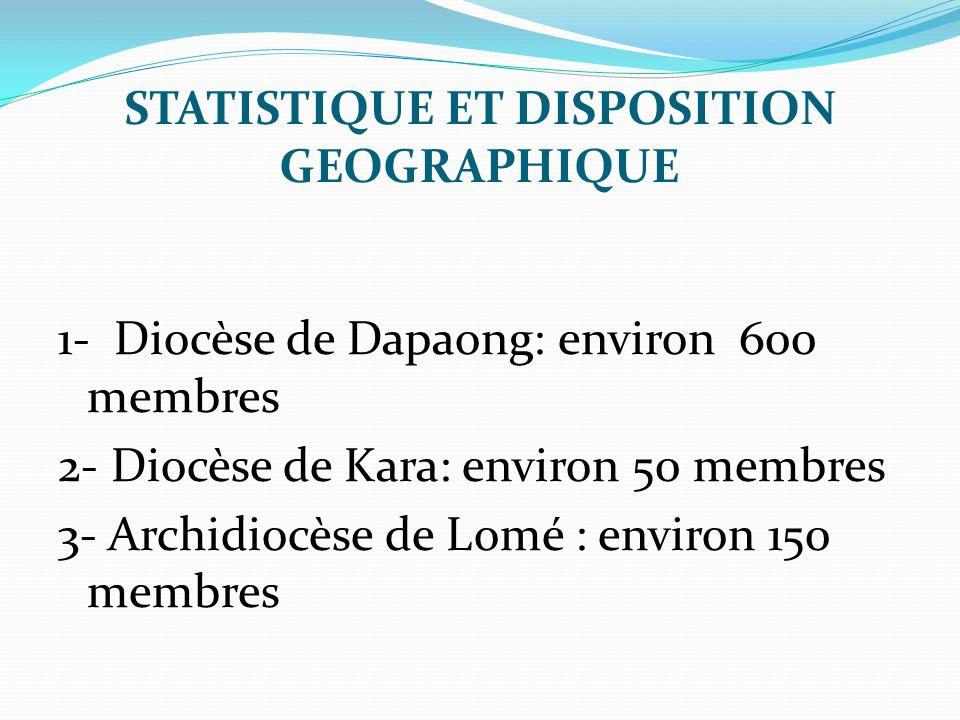 STATISTIQUE ET DISPOSITION GEOGRAPHIQUE