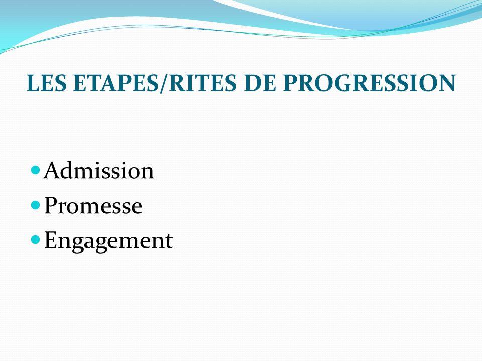LES ETAPES/RITES DE PROGRESSION
