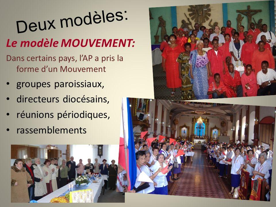 Deux modèles: Le modèle MOUVEMENT: groupes paroissiaux,