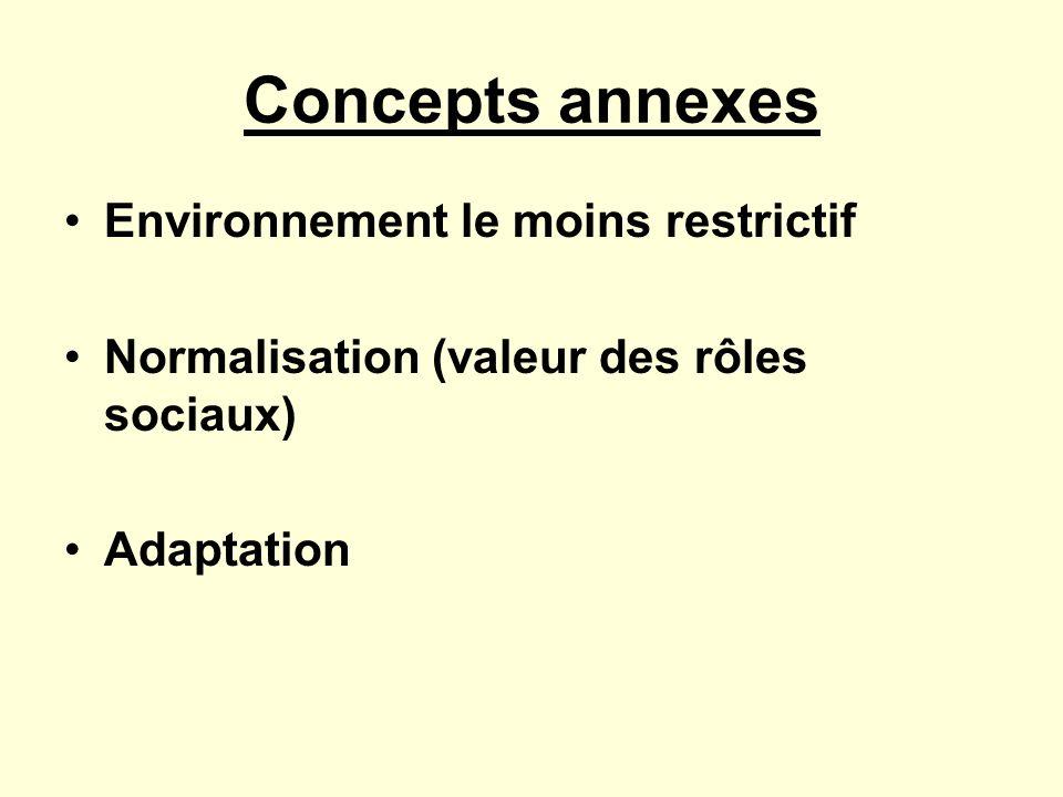 Concepts annexes Environnement le moins restrictif