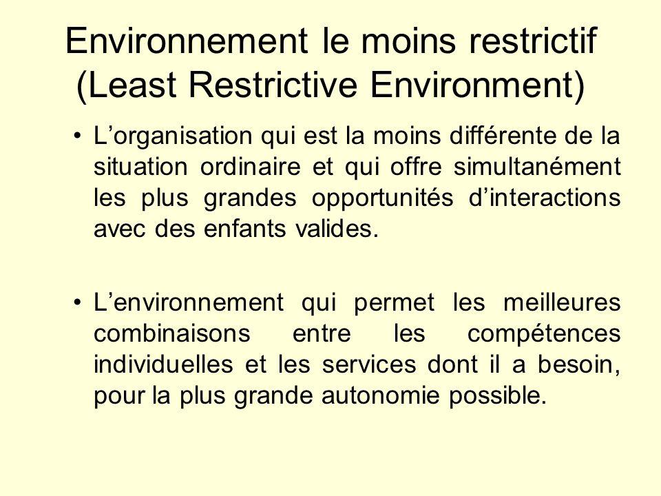 Environnement le moins restrictif (Least Restrictive Environment)