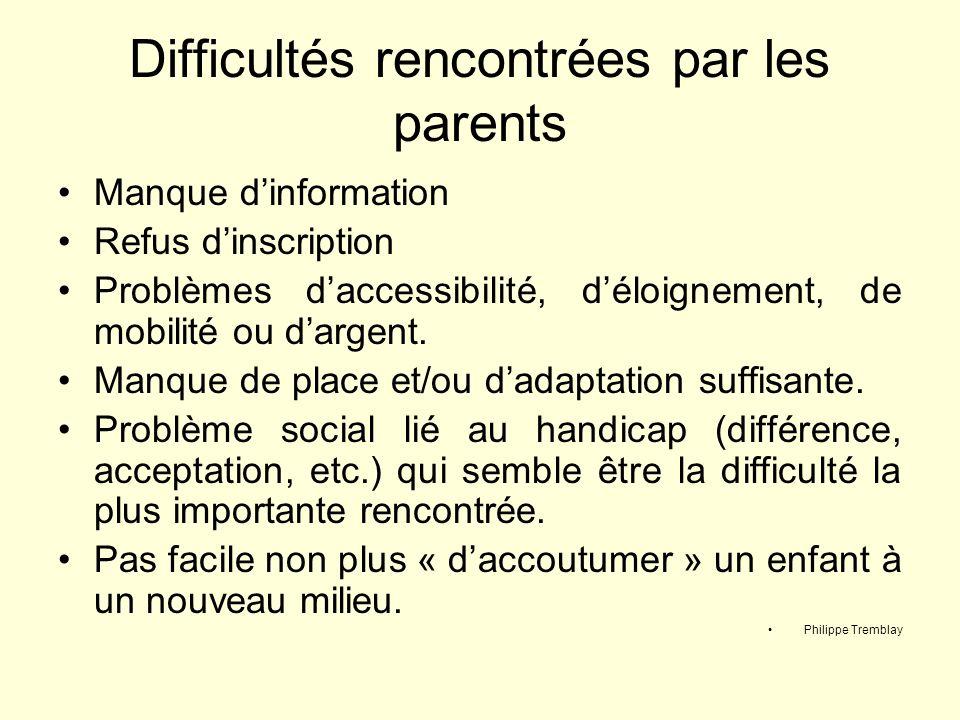 Difficultés rencontrées par les parents
