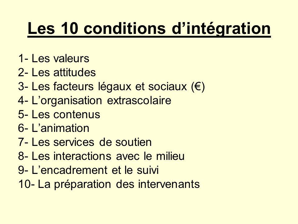 Les 10 conditions d'intégration