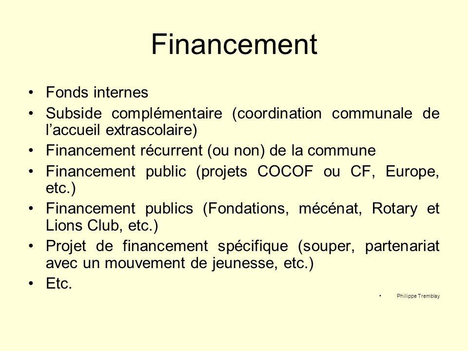 Financement Fonds internes