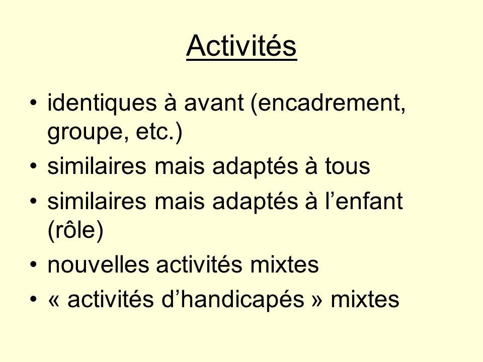 Activités identiques à avant (encadrement, groupe, etc.)