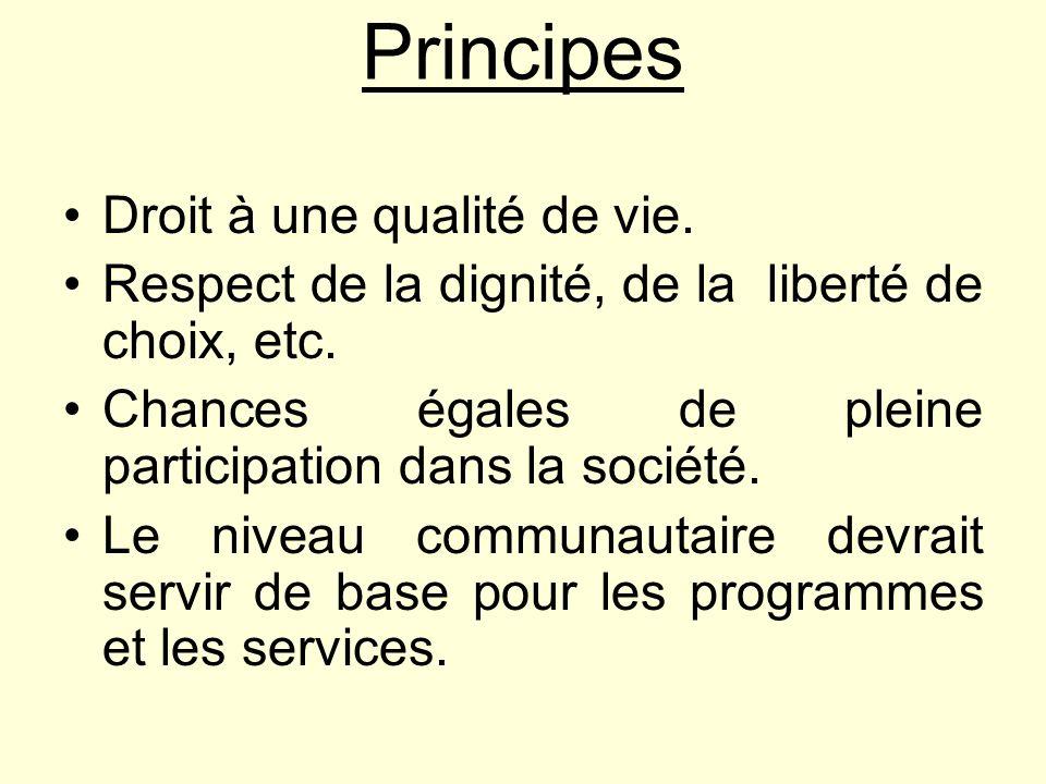 Principes Droit à une qualité de vie.