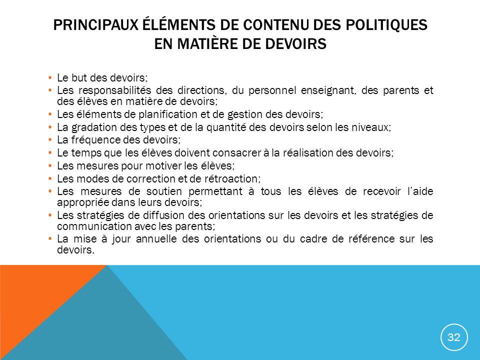 Principaux éléments de contenu des politiques en matière de devoirs