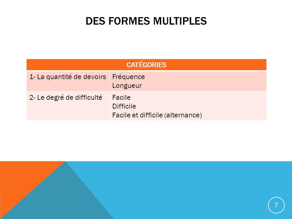 Des formes multiples CATÉGORIES 1- La quantité de devoirs Fréquence