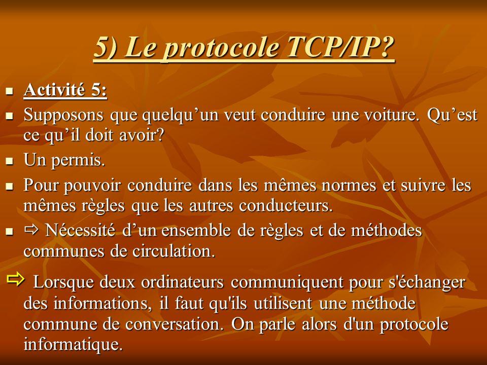 5) Le protocole TCP/IP Activité 5: Supposons que quelqu'un veut conduire une voiture. Qu'est ce qu'il doit avoir