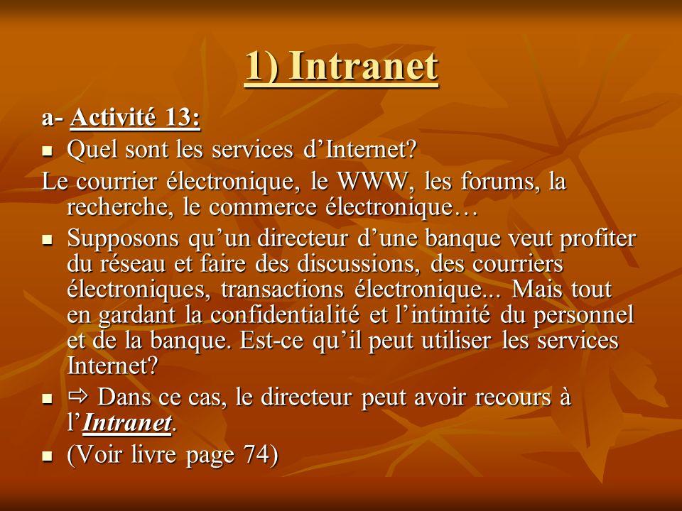 1) Intranet a- Activité 13: Quel sont les services d'Internet