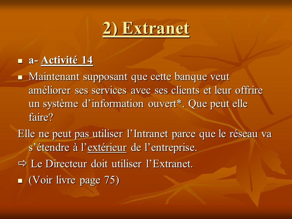 2) Extraneta- Activité 14.