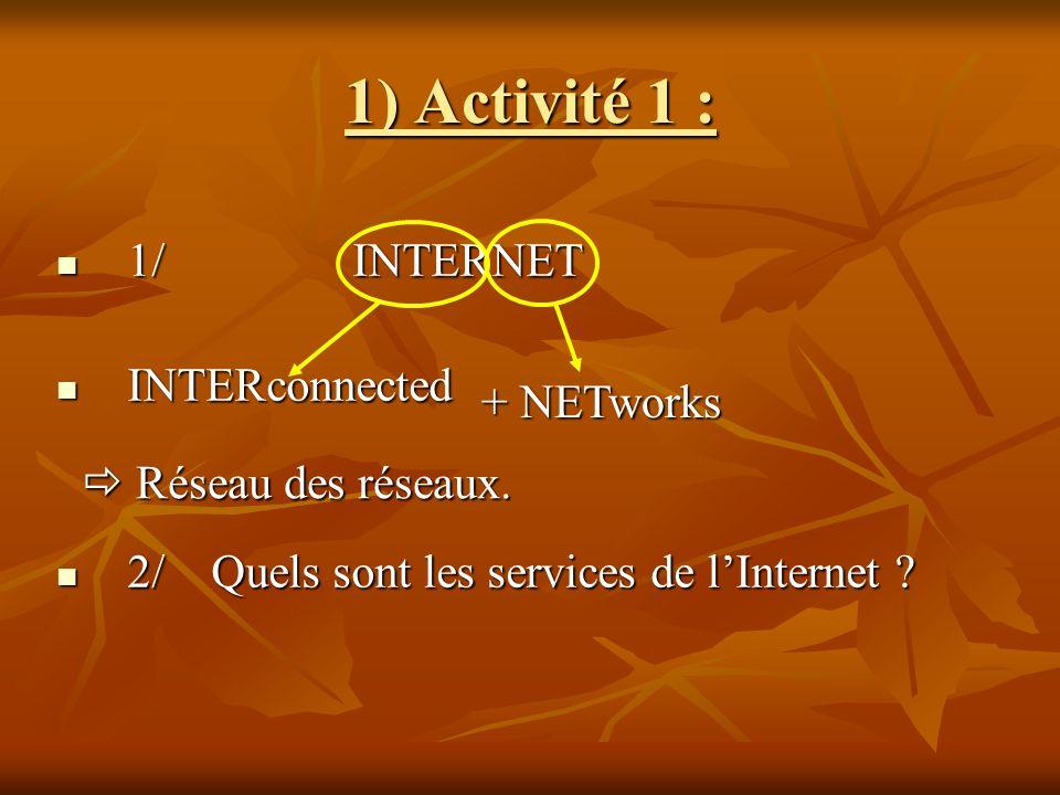 1) Activité 1 : 1/ INTERNET INTERconnected + NETworks