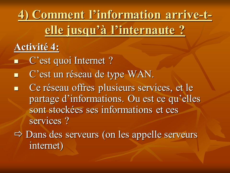 4) Comment l'information arrive-t-elle jusqu'à l'internaute