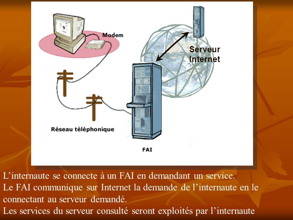 L'internaute se connecte à un FAI en demandant un service.