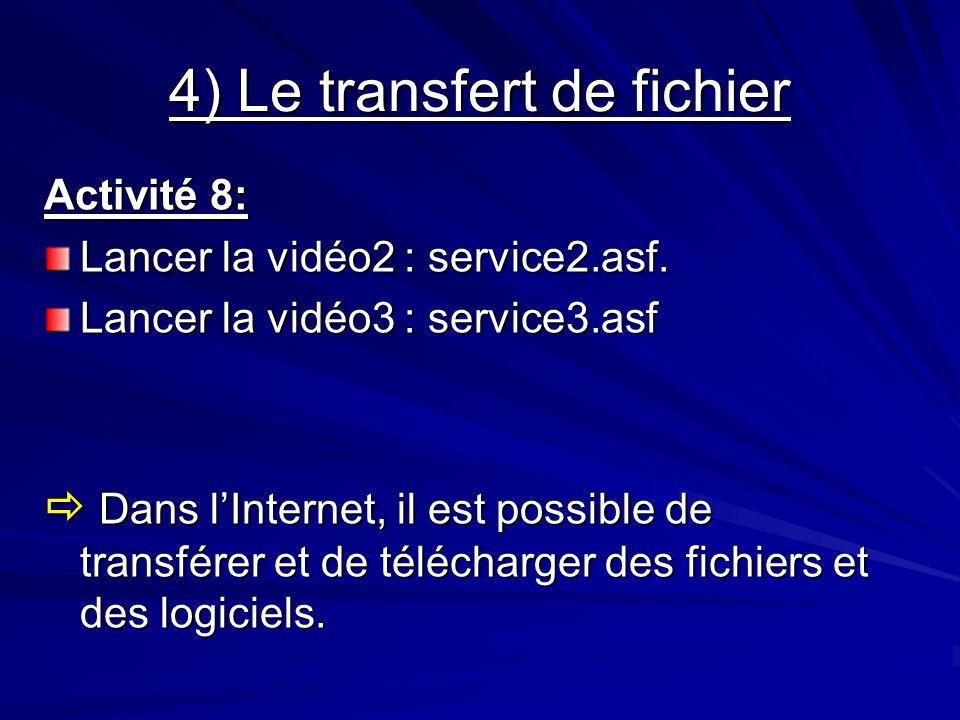 4) Le transfert de fichier