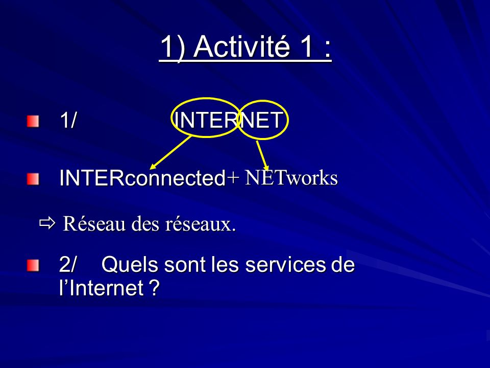 1) Activité 1 : 1/ INTERNET INTERconnected + NETworks