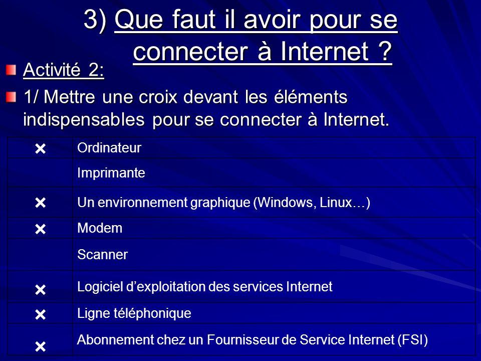 Mme el ayeb sana lyc e el amal fouch na ppt video online t l charger - Avoir internet sans ligne telephonique ...