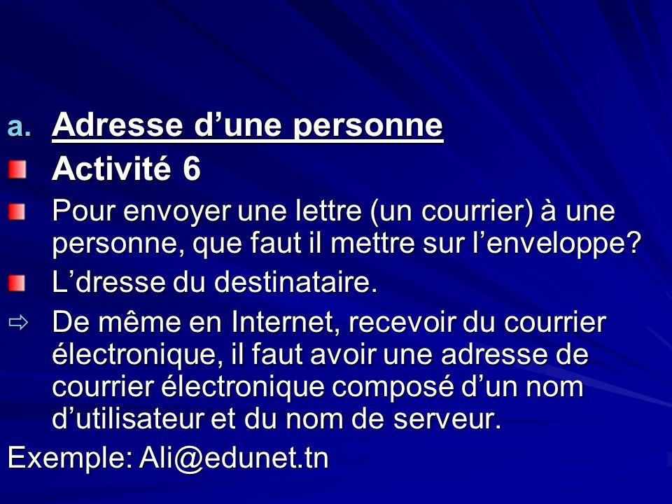 Adresse d'une personne Activité 6