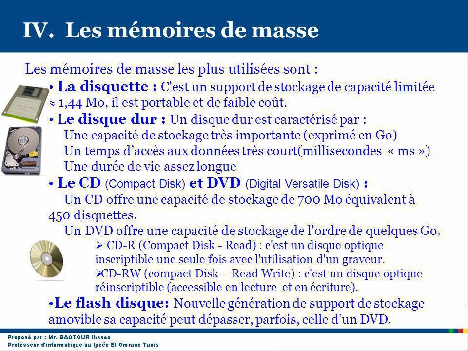 IV. Les mémoires de masse