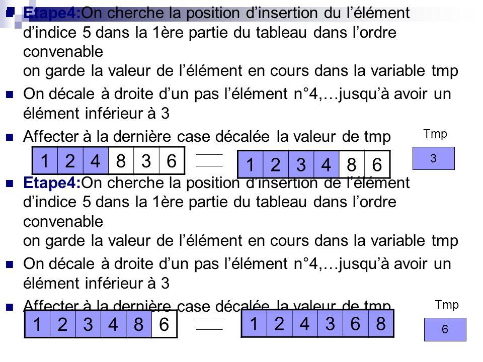 Etape4:On cherche la position d'insertion du l'élément d'indice 5 dans la 1ère partie du tableau dans l'ordre convenable on garde la valeur de l'élément en cours dans la variable tmp
