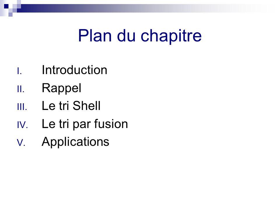 Plan du chapitre Introduction Rappel Le tri Shell Le tri par fusion