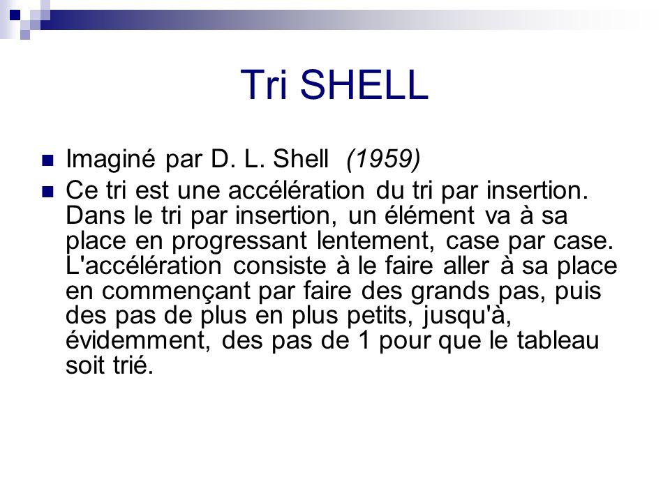 Tri SHELL Imaginé par D. L. Shell (1959)
