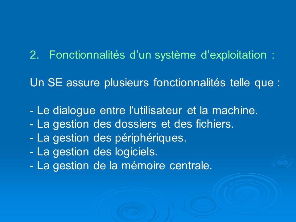 2. Fonctionnalités d'un système d'exploitation :