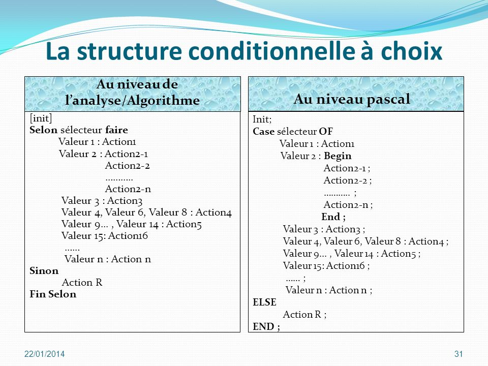 La structure conditionnelle à choix l'analyse/Algorithme