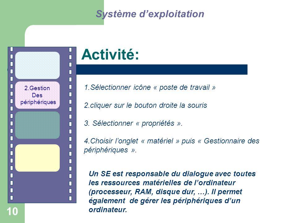 Activité: Système d'exploitation