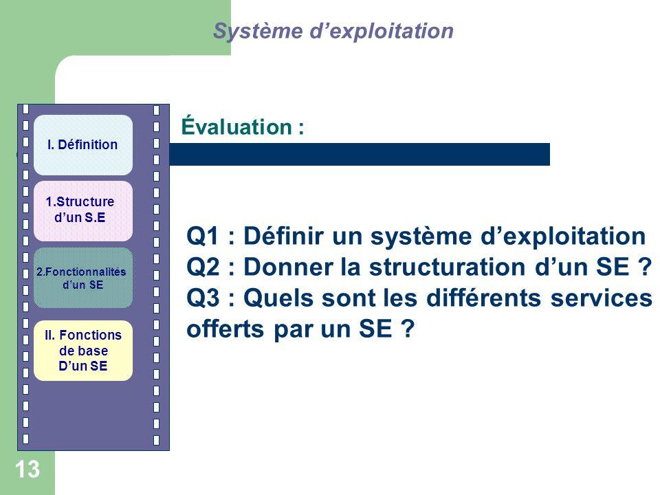 Q1 : Définir un système d'exploitation