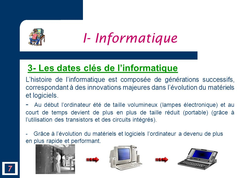 I- Informatique 3- Les dates clés de l'informatique