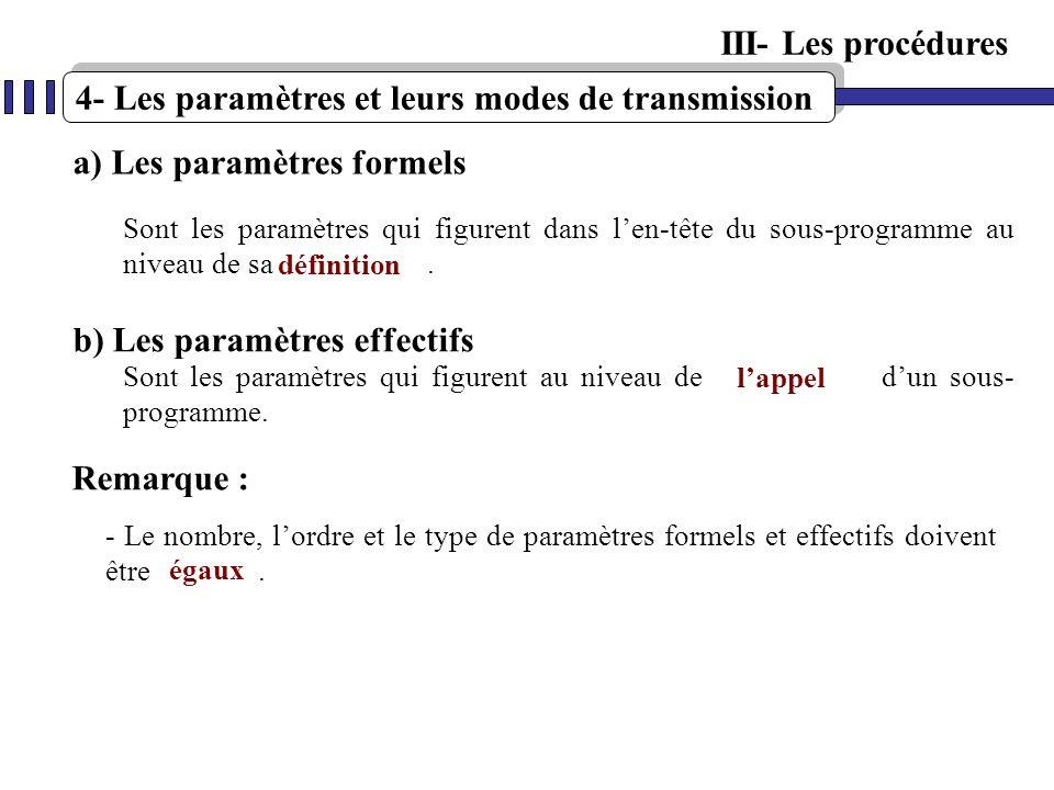 4- Les paramètres et leurs modes de transmission