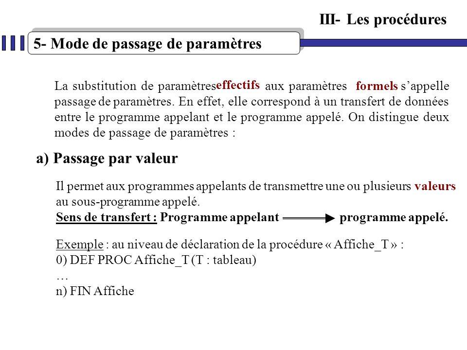 5- Mode de passage de paramètres