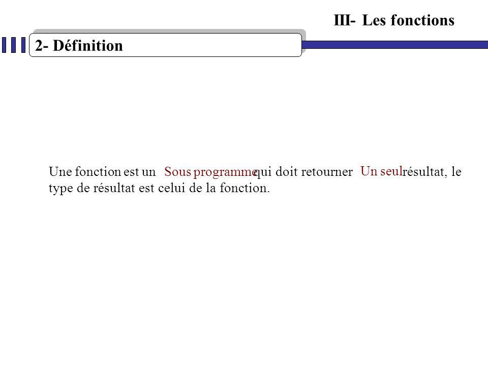 III- Les fonctions 2- Définition
