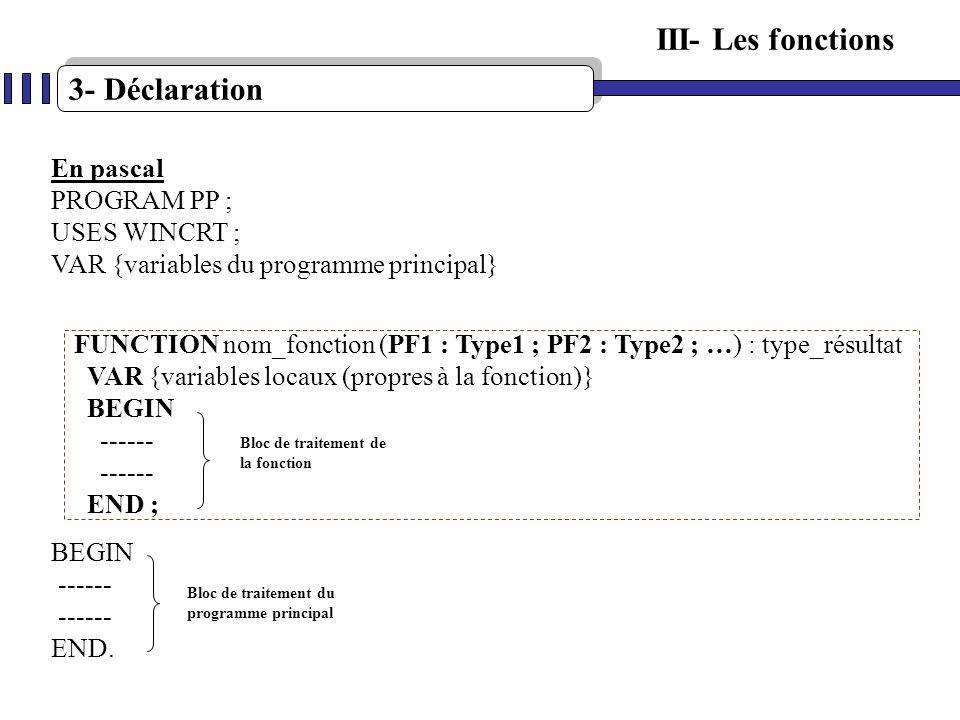 III- Les fonctions 3- Déclaration En pascal PROGRAM PP ; USES WINCRT ;
