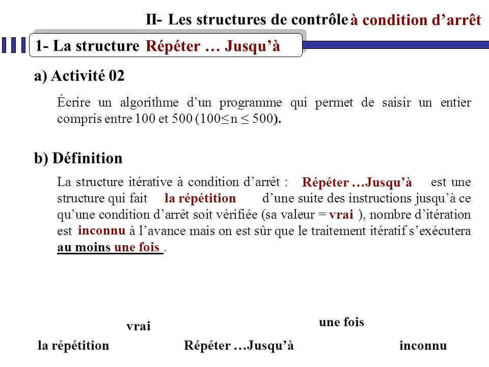 II- Les structures de contrôle à condition d'arrêt