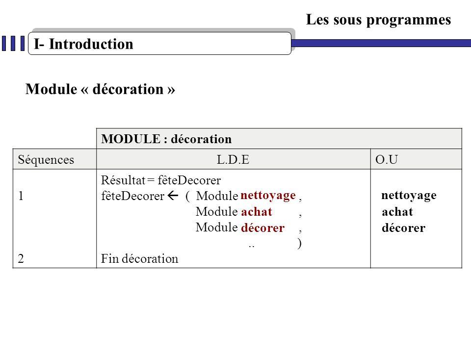 Les sous programmes I- Introduction Module « décoration »