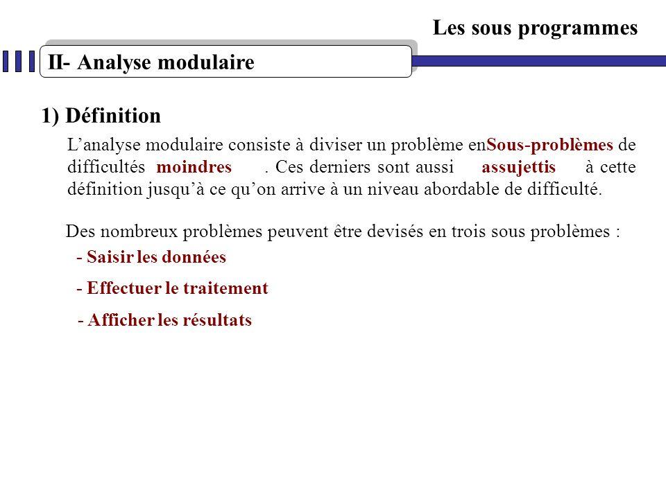 Les sous programmes II- Analyse modulaire 1) Définition