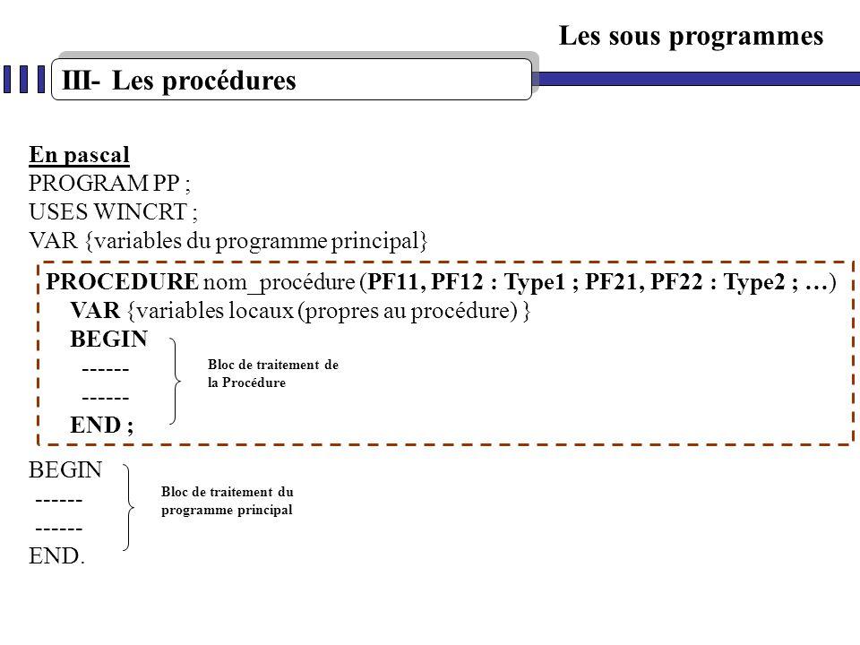 Les sous programmes III- Les procédures En pascal PROGRAM PP ;