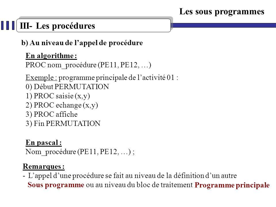 Les sous programmes III- Les procédures