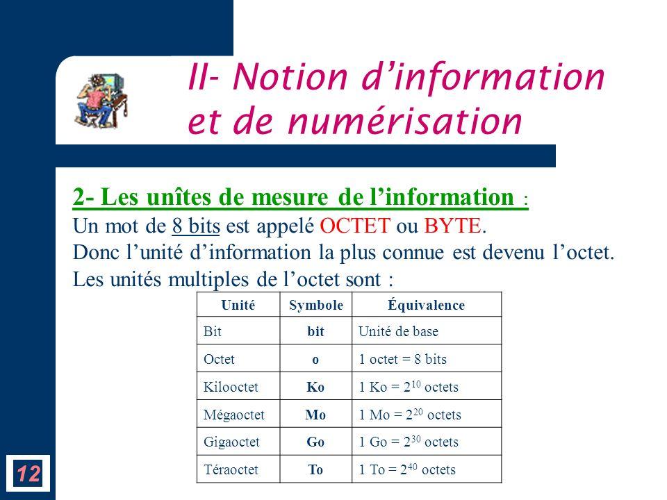 II- Notion d'information et de numérisation