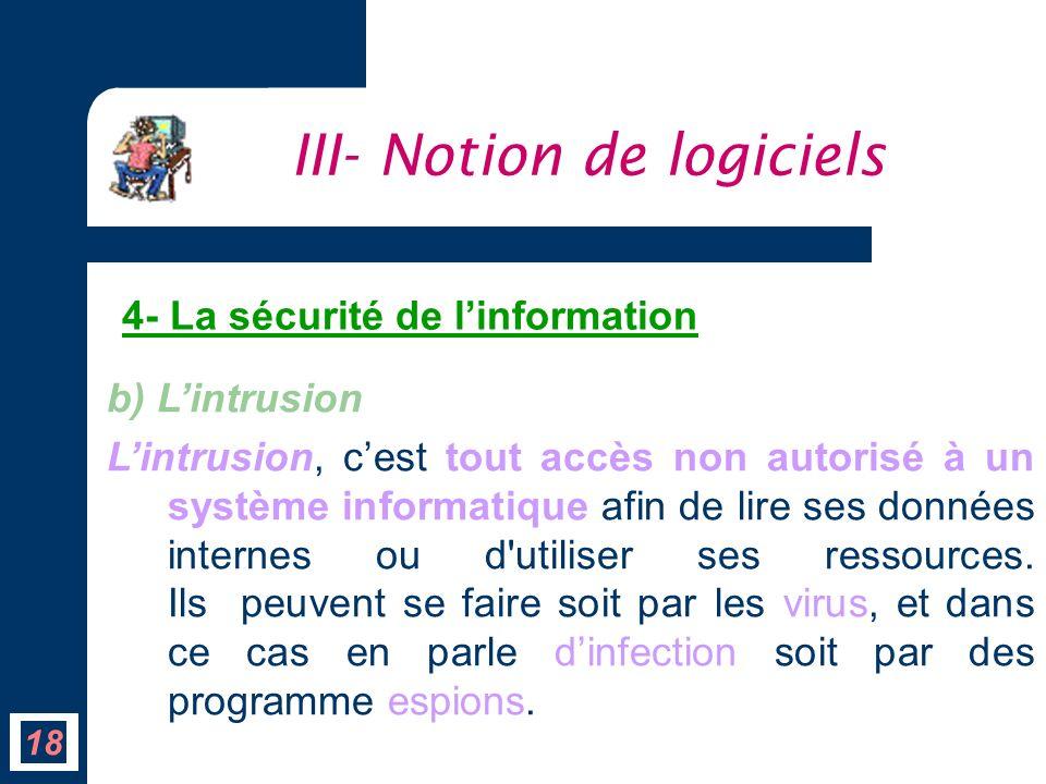 III- Notion de logiciels