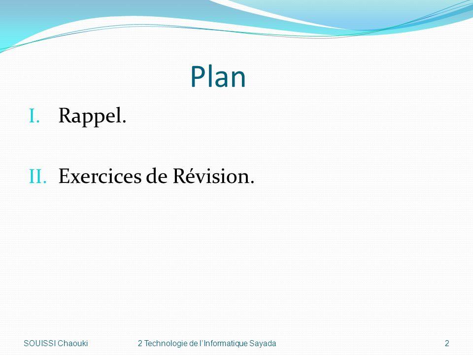 Plan Rappel. Exercices de Révision. SOUISSI Chaouki