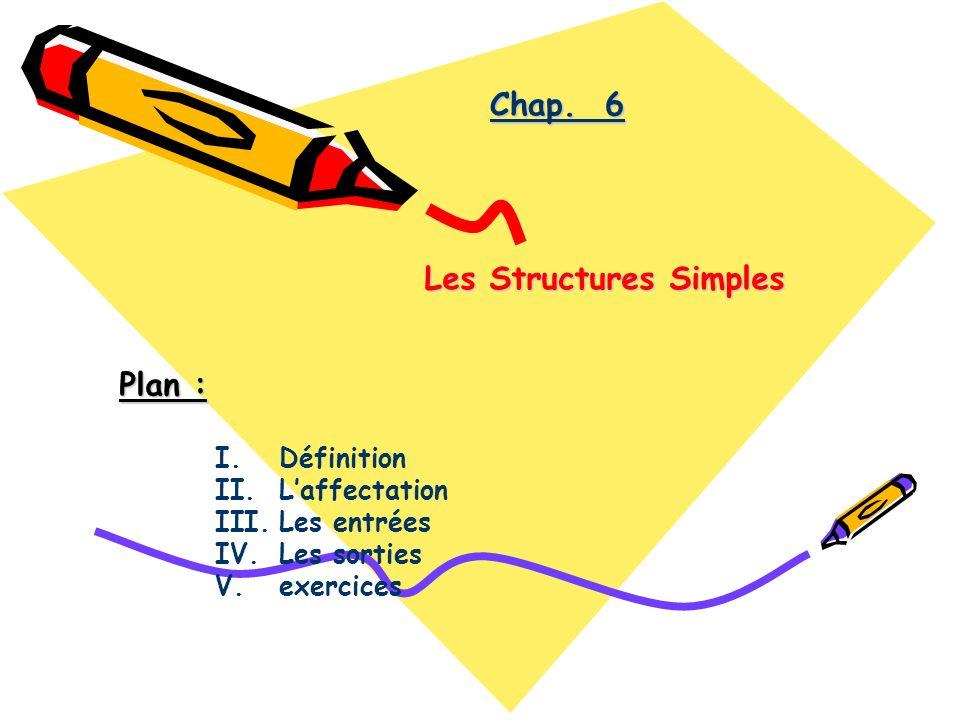 Plan : Définition L'affectation Les entrées Les sorties exercices